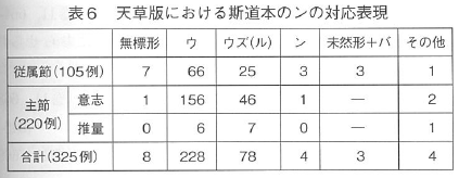f:id:ronbun_yomu:20181030195131p:plain