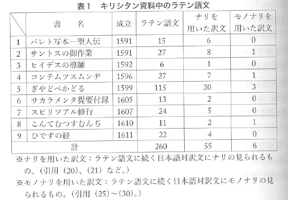 f:id:ronbun_yomu:20181108120532p:plain