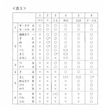 f:id:ronbun_yomu:20181125114301p:plain