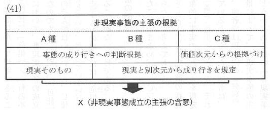 f:id:ronbun_yomu:20181205125251p:plain