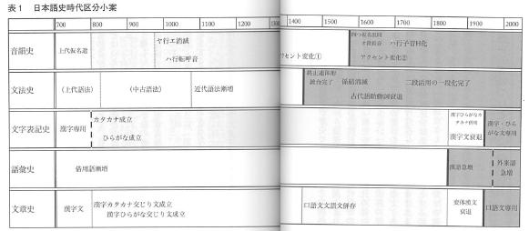 f:id:ronbun_yomu:20181206154717p:plain