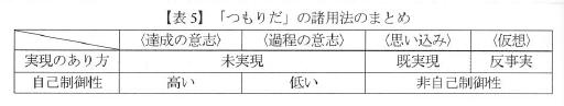 f:id:ronbun_yomu:20190104115901p:plain