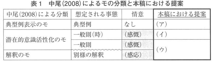 f:id:ronbun_yomu:20190205170744p:plain