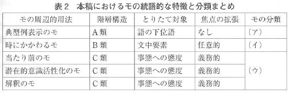 f:id:ronbun_yomu:20190205170814p:plain