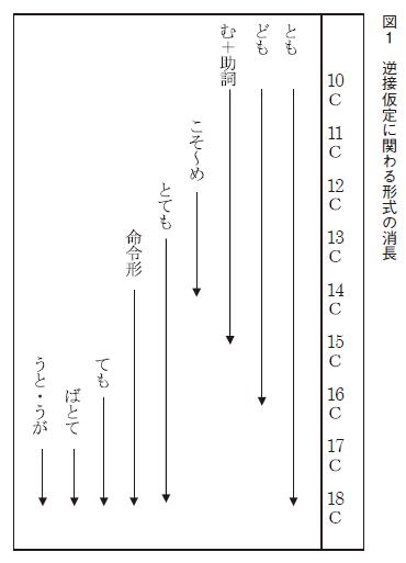 f:id:ronbun_yomu:20190218114522p:plain