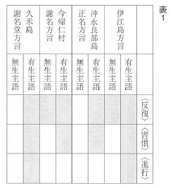 f:id:ronbun_yomu:20190703222211p:plain