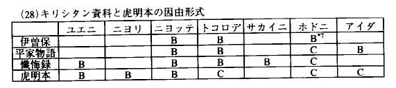 f:id:ronbun_yomu:20190704000820p:plain
