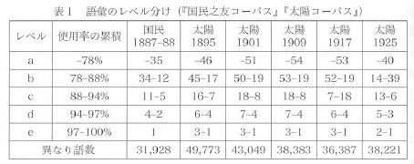 f:id:ronbun_yomu:20190716173727p:plain