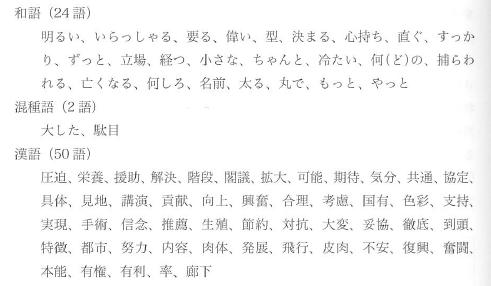f:id:ronbun_yomu:20190716173759p:plain