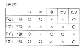 f:id:ronbun_yomu:20191016163143p:plain