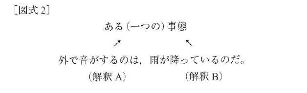 f:id:ronbun_yomu:20191115104606p:plain