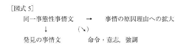 f:id:ronbun_yomu:20191115104721p:plain