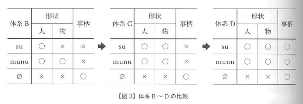 f:id:ronbun_yomu:20191118125717p:plain
