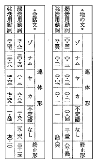 f:id:ronbun_yomu:20200117123835p:plain