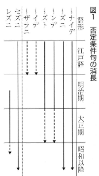 f:id:ronbun_yomu:20200217194109p:plain