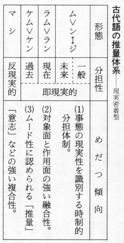 f:id:ronbun_yomu:20200226201523p:plain