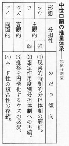 f:id:ronbun_yomu:20200226201544p:plain