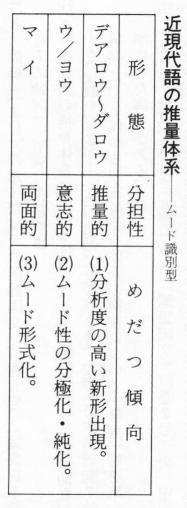 f:id:ronbun_yomu:20200226201607p:plain