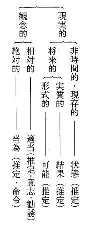 f:id:ronbun_yomu:20200226204412p:plain