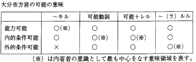 f:id:ronbun_yomu:20200412003409p:plain