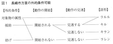 f:id:ronbun_yomu:20200412004602p:plain