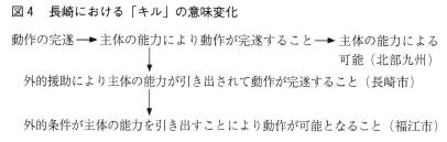 f:id:ronbun_yomu:20200412012250p:plain