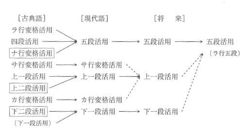f:id:ronbun_yomu:20200416025641p:plain