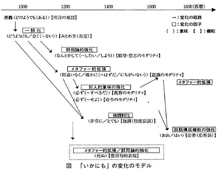 f:id:ronbun_yomu:20200422014544p:plain