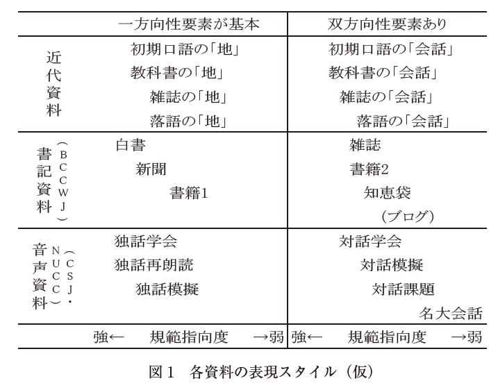 f:id:ronbun_yomu:20200504222319p:plain