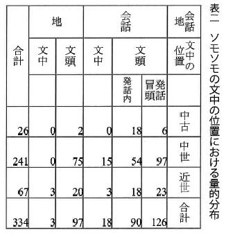 f:id:ronbun_yomu:20200508181004p:plain