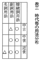 f:id:ronbun_yomu:20200508181017p:plain