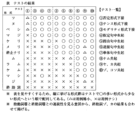 f:id:ronbun_yomu:20200518131958p:plain
