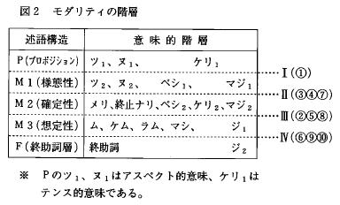 f:id:ronbun_yomu:20200518132013p:plain
