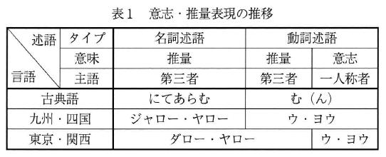 f:id:ronbun_yomu:20200523222807p:plain