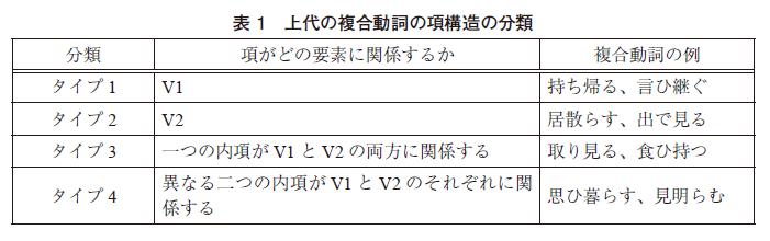f:id:ronbun_yomu:20200619193333p:plain