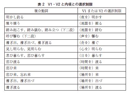 f:id:ronbun_yomu:20200619193441p:plain