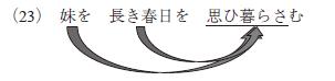 f:id:ronbun_yomu:20200619193455p:plain