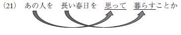 f:id:ronbun_yomu:20200619193520p:plain