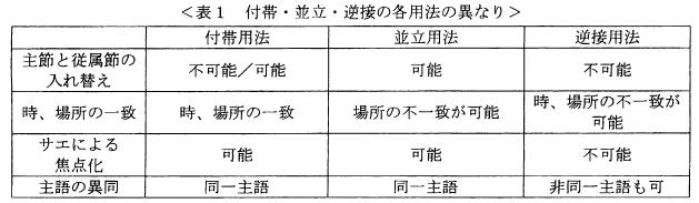 f:id:ronbun_yomu:20200630223313p:plain