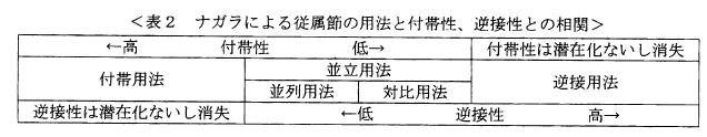 f:id:ronbun_yomu:20200630223344p:plain