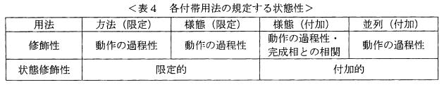 f:id:ronbun_yomu:20200630223415p:plain