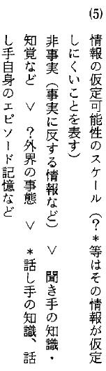 f:id:ronbun_yomu:20200722180334p:plain