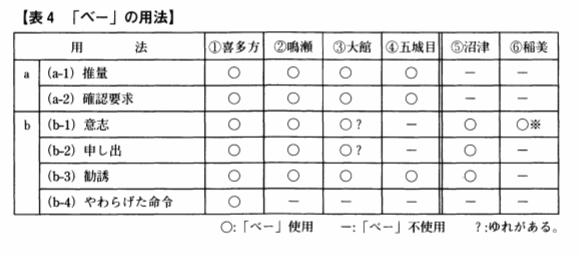 f:id:ronbun_yomu:20201010150647p:plain