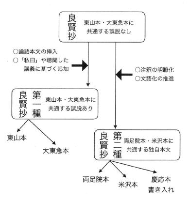 f:id:ronbun_yomu:20201011114857p:plain