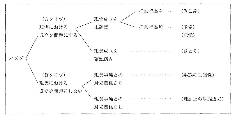 f:id:ronbun_yomu:20201011121216p:plain