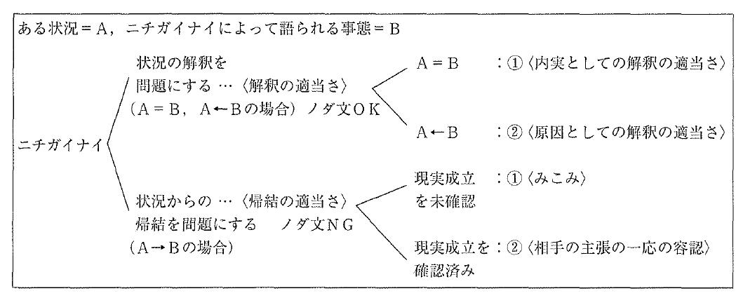 f:id:ronbun_yomu:20201011121232p:plain