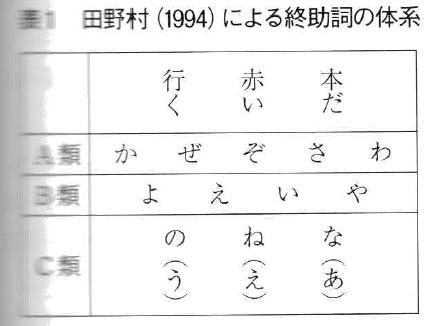 f:id:ronbun_yomu:20201013223953p:plain