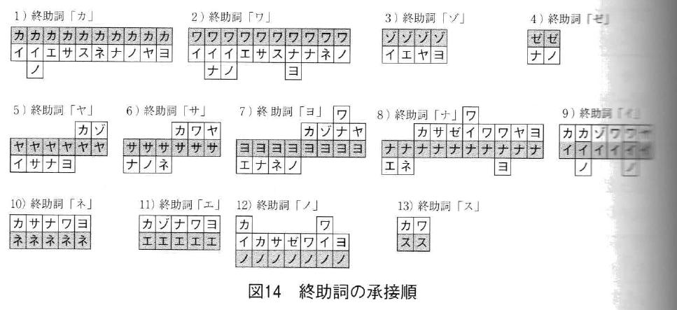 f:id:ronbun_yomu:20201013224145p:plain
