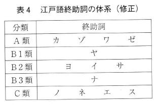 f:id:ronbun_yomu:20201013224314p:plain