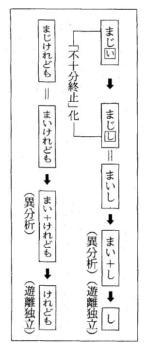 f:id:ronbun_yomu:20201104225614p:plain